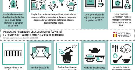 Medida Preventivas Coronavirus Empleadas Hogar